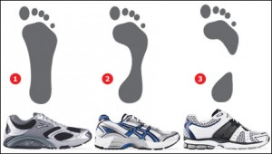 Foot Type and Shoe Selection