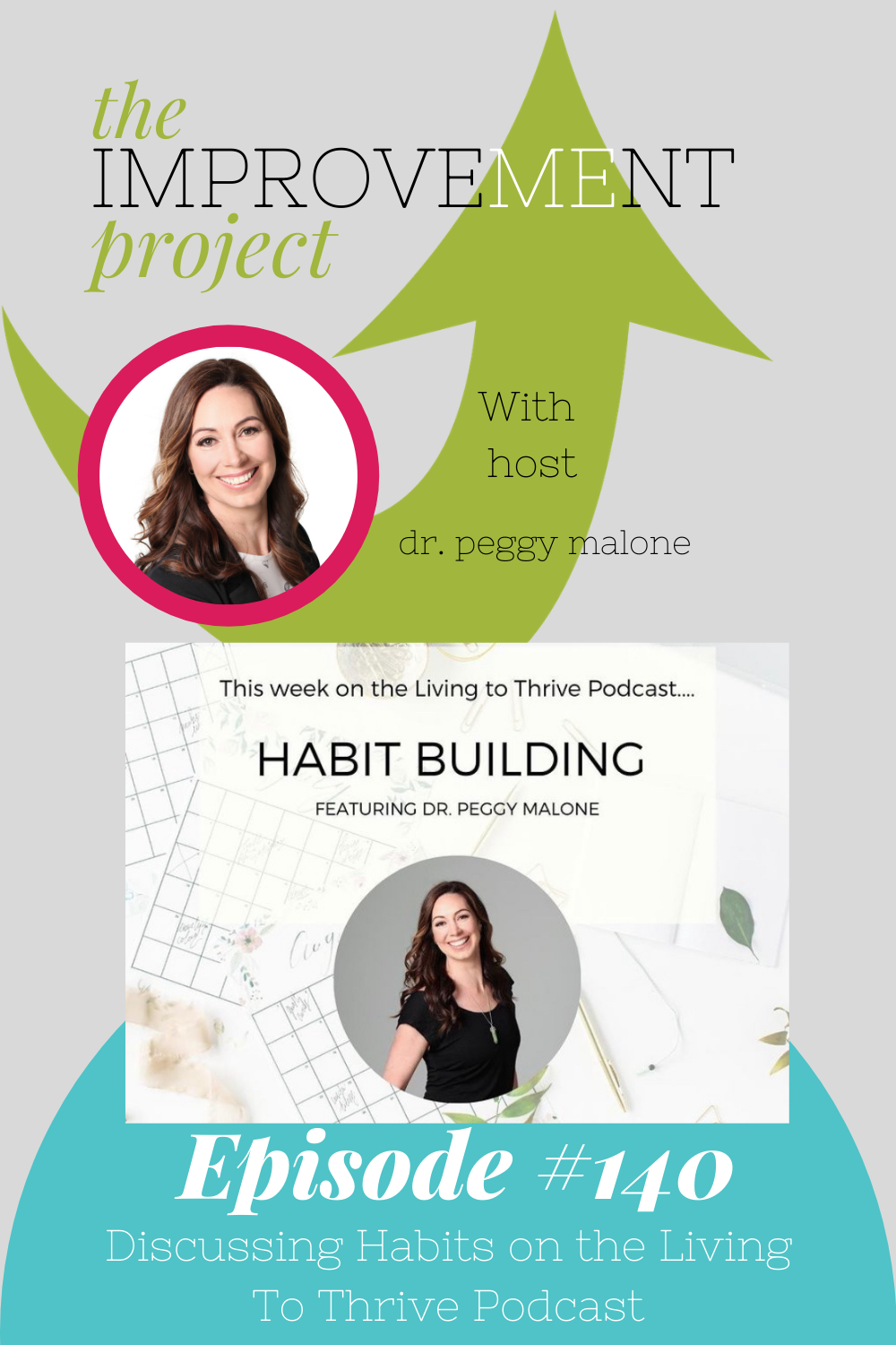 Discussing Habits on the Living To Thrive Podcast